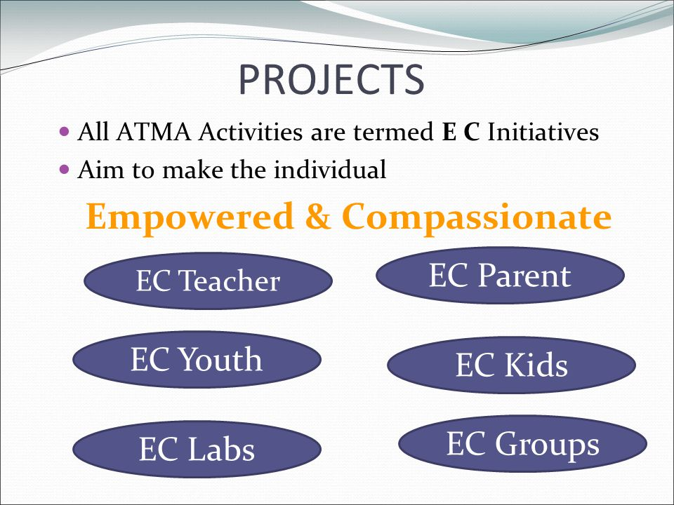 PROJECTS All ATMA Activities are termed E C Initiatives Aim to make the individual Empowered & Compassionate EC Teacher EC Labs EC Groups EC Youth EC Kids EC Parent