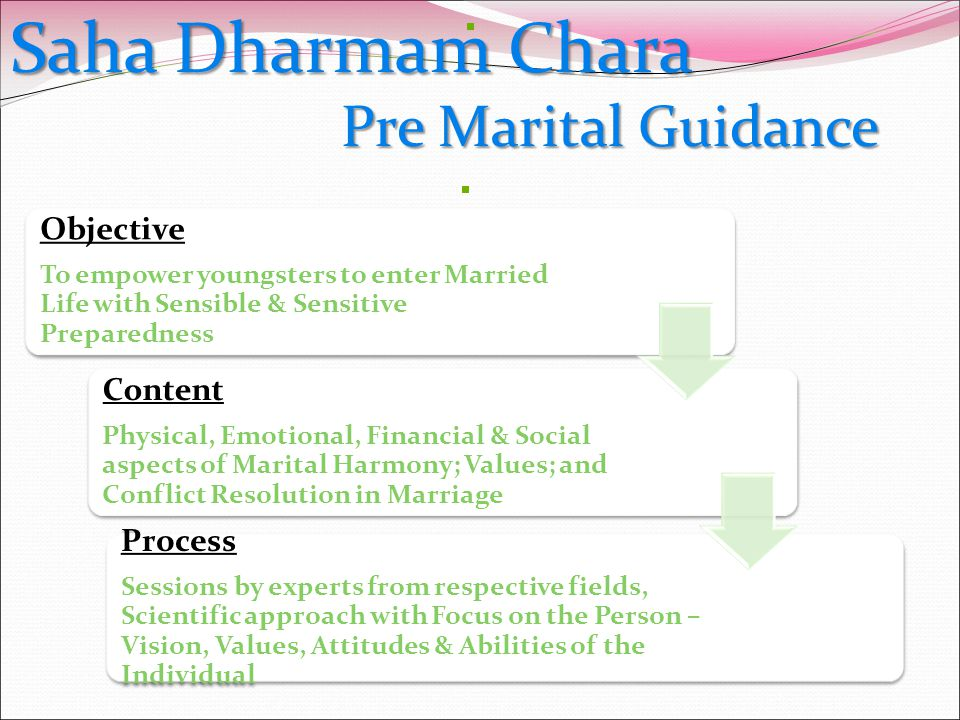 Saha Dharmam Chara Pre Marital Guidance Objective To empower youngsters to enter Married Life with Sensible & Sensitive Preparedness Content Physical,