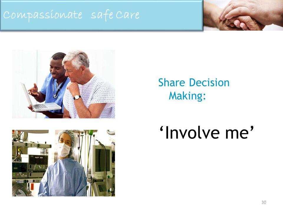 30 Share Decision Making: Involve me Compassionate safe Care