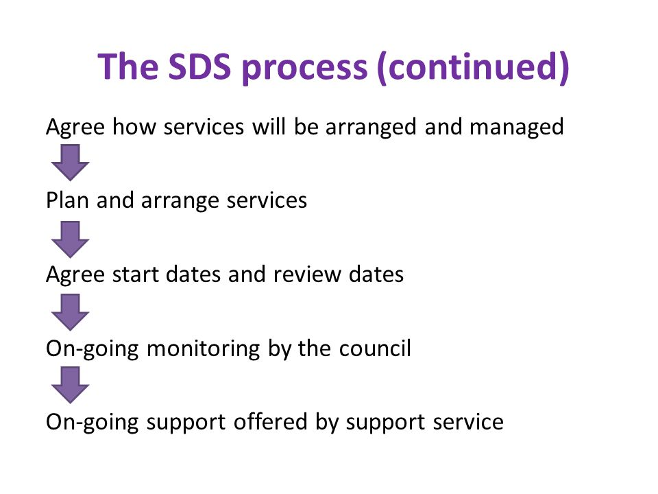The SDS process (continued) Agree how services will be arranged and managed Plan and arrange services Agree start dates and review dates On-going monitoring by the council On-going support offered by support service