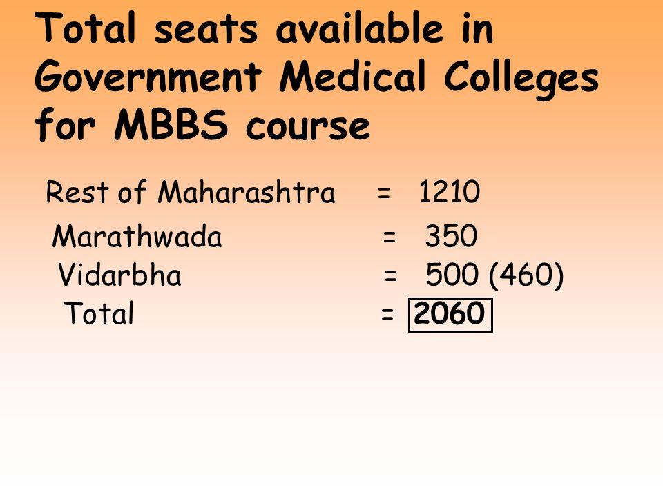 6 1 02Seth G.S. MC 6 1 01LTM medical college Sion 6 1 03TN MC 6 2 08GMC Nagpur Choice for B. P. Th.