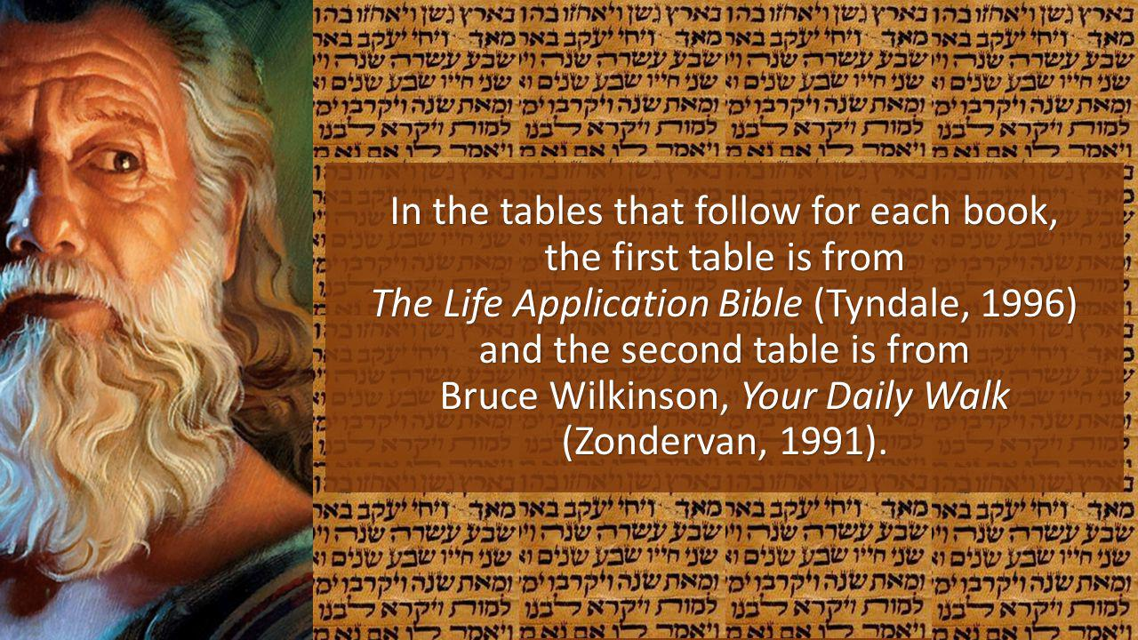 In the tables that follow for each book, the first table is from The Life Application Bible (Tyndale, 1996) and the second table is from Bruce Wilkins