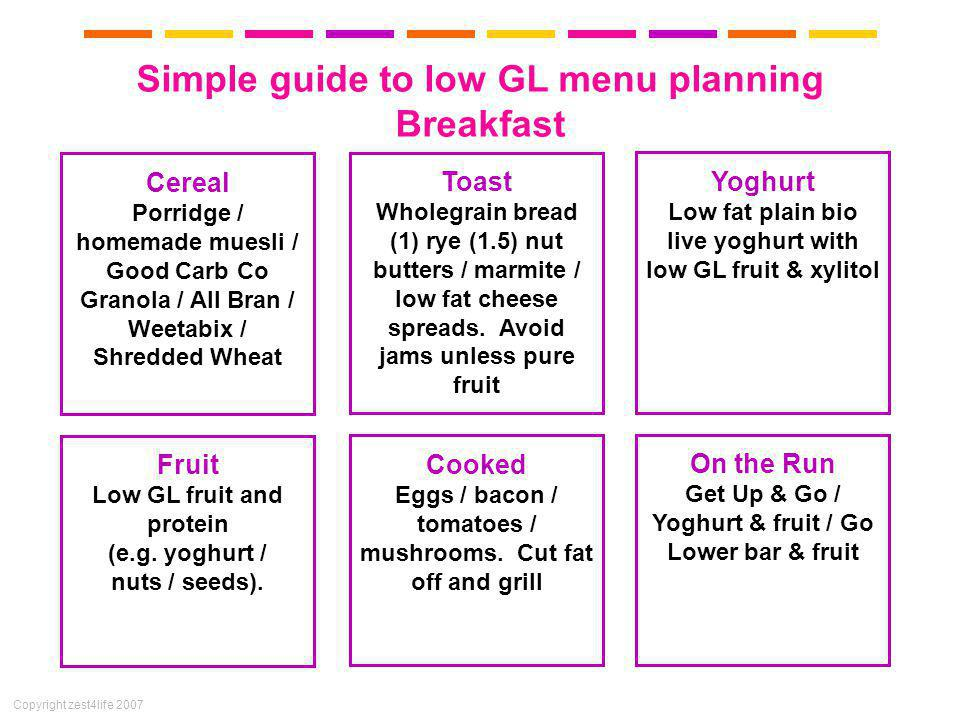 Copyright zest4life 2007 Simple guide to low GL menu planning Breakfast Cereal Porridge / homemade muesli / Good Carb Co Granola / All Bran / Weetabix