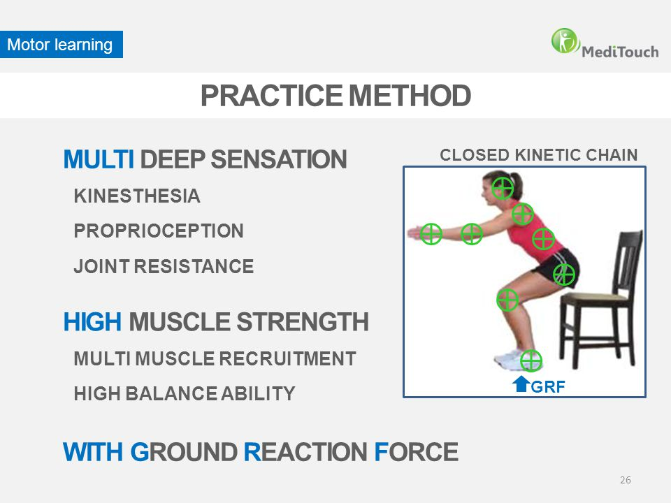 PRACTICE METHOD KINESTHESIA PROPRIOCEPTION JOINT RESISTANCE MULTI DEEP SENSATION MULTI MUSCLE RECRUITMENT HIGH BALANCE ABILITY HIGH MUSCLE STRENGTH Mo