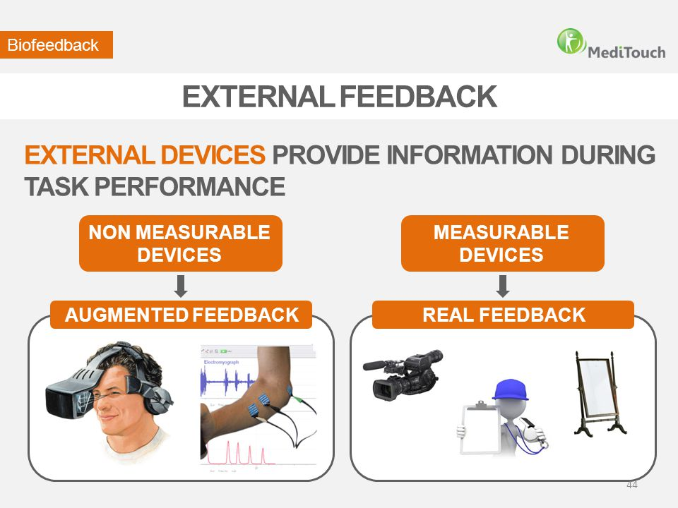 EXTERNAL FEEDBACK EXTERNAL DEVICES PROVIDE INFORMATION DURING TASK PERFORMANCE Biofeedback NON MEASURABLE DEVICES AUGMENTED FEEDBACK MEASURABLE DEVICE