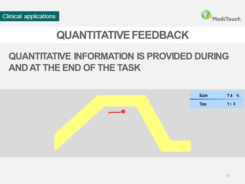 QUANTITATIVE INFORMATION IS PROVIDED DURING AND AT THE END OF THE TASK 53 QUANTITATIVE FEEDBACK Clinical applications