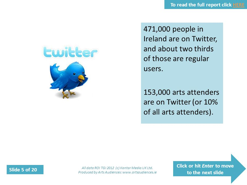 Click or hit Enter to move to the next slide Slide 5 of 20 To read the full report click HEREHERE 471,000 people in Ireland are on Twitter, and about