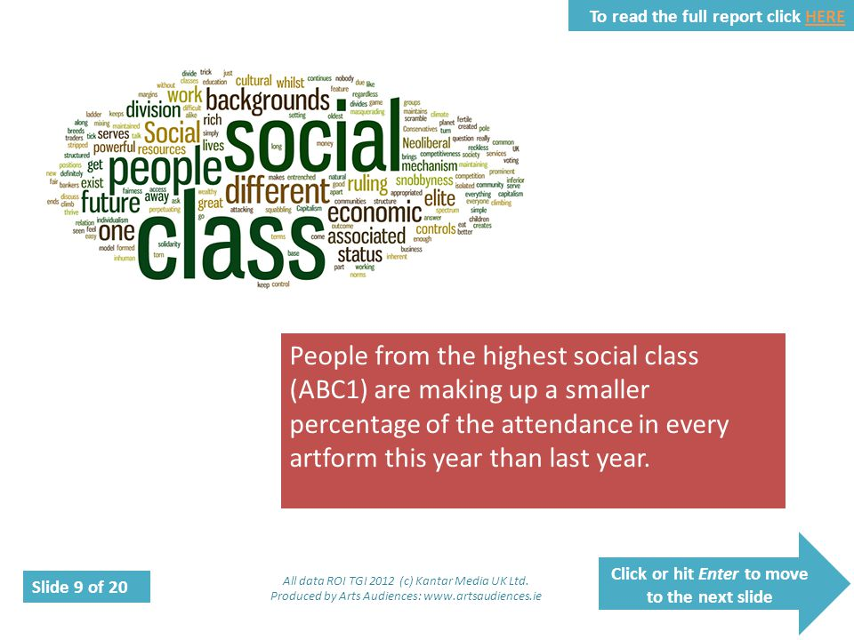 Click or hit Enter to move to the next slide Slide 9 of 20 To read the full report click HEREHERE People from the highest social class (ABC1) are maki