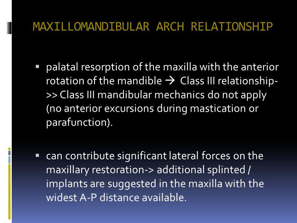 MAXILLOMANDIBULAR ARCH RELATIONSHIP palatal resorption of the maxilla with the anterior rotation of the mandible Class III relationship- >> Class III