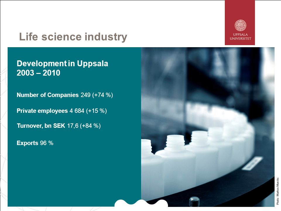 Life science industry Development in Uppsala 2003 – 2010 Number of Companies 249 (+74 %) Private employees 4 684 (+15 %) Turnover, bn SEK 17,6 (+84 %) Exports 96 % Photo: Markus Marctic
