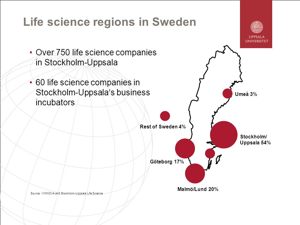 Life science regions in Sweden Over 750 life science companies in Stockholm-Uppsala 60 life science companies in Stockholm-Uppsalas business incubator