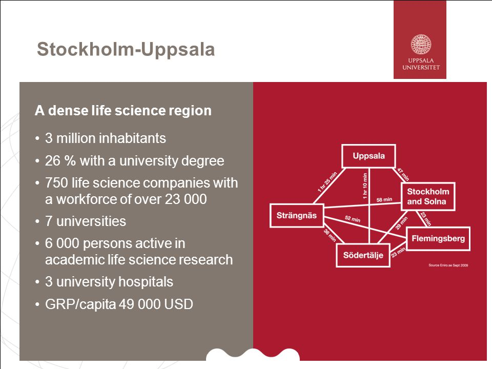 Stockholm-Uppsala A dense life science region 3 million inhabitants 26 % with a university degree 750 life science companies with a workforce of over 23 000 7 universities 6 000 persons active in academic life science research 3 university hospitals GRP/capita 49 000 USD