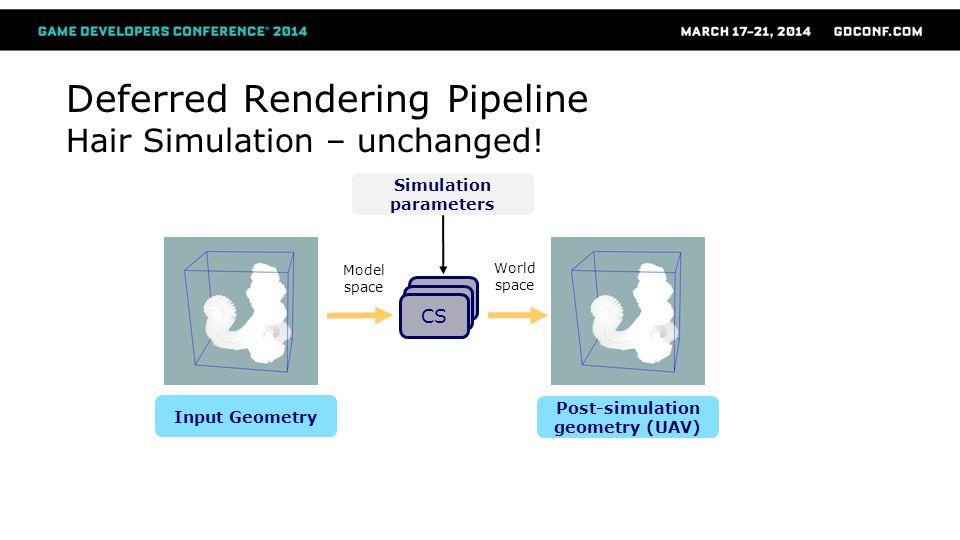 CS Input Geometry Post-simulation geometry (UAV) Deferred Rendering Pipeline Hair Simulation – unchanged.