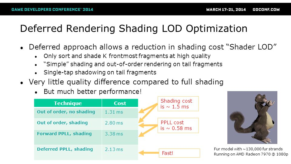 Deferred Rendering Shading LOD Optimization Deferred approach allows a reduction in shading cost Shader LOD Only sort and shade K frontmost fragments