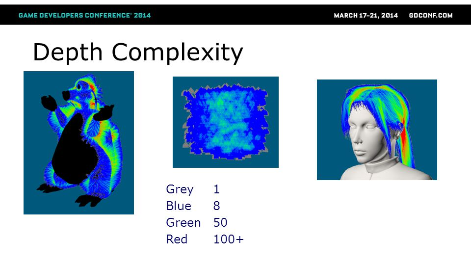 Depth Complexity Grey1 Blue8 Green50 Red100+