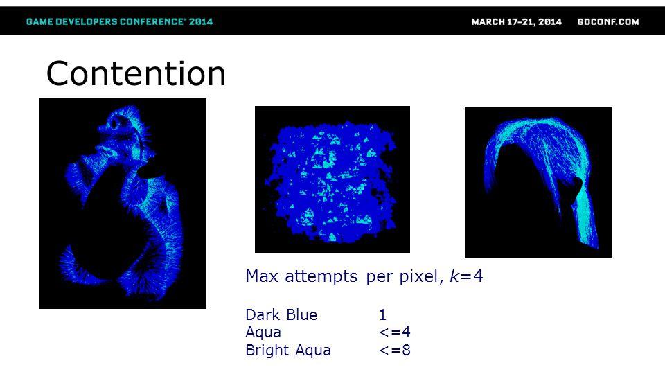 Contention Max attempts per pixel, k=4 Dark Blue 1 Aqua <=4 Bright Aqua <=8