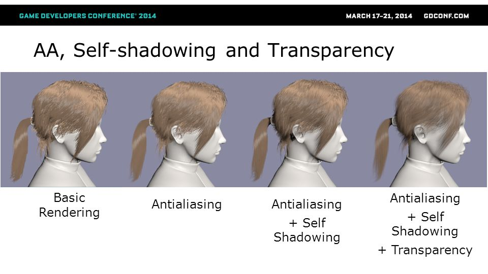 AA, Self-shadowing and Transparency Basic Rendering Antialiasing + Self Shadowing Antialiasing + Self Shadowing + Transparency