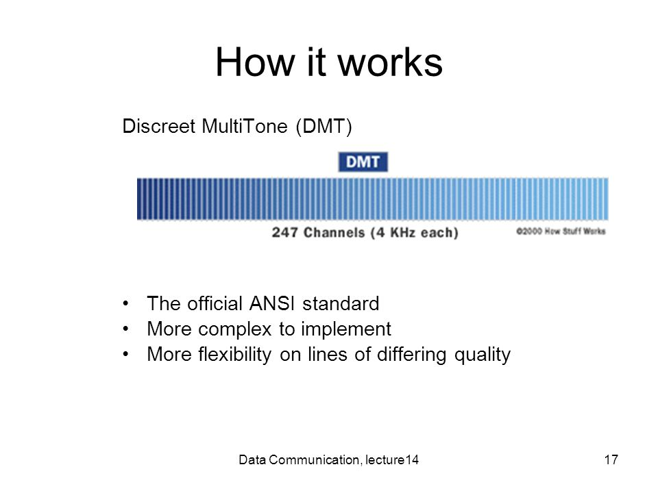 Data Communication, lecture1417 How it works Discreet MultiTone (DMT) The official ANSI standard More complex to implement More flexibility on lines o