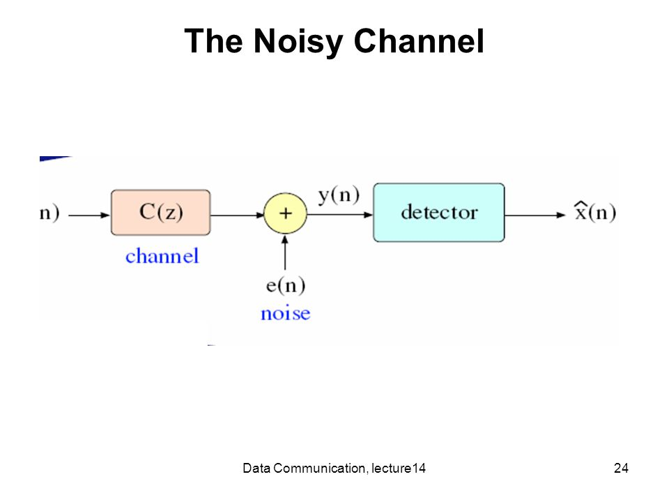 Data Communication, lecture1424 The Noisy Channel