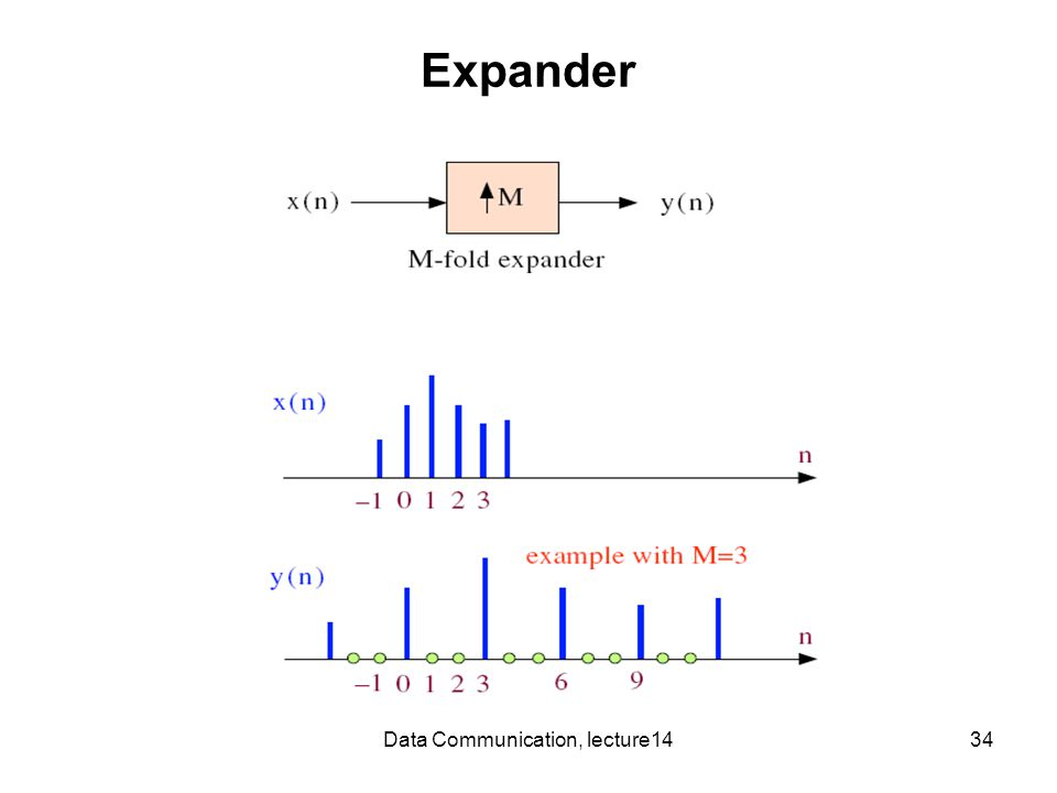 Data Communication, lecture1434 Expander