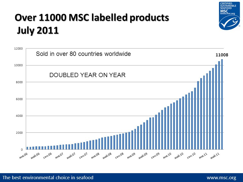 The best environmental choice in seafood www.msc.org Over 11000 MSC labelled products July 2011 Sold in over 80 countries worldwide DOUBLED YEAR ON YEAR