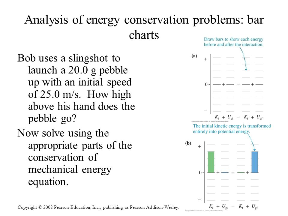 Copyright © 2008 Pearson Education, Inc., publishing as Pearson Addison-Wesley. Analysis of energy conservation problems: bar charts Bob uses a slings
