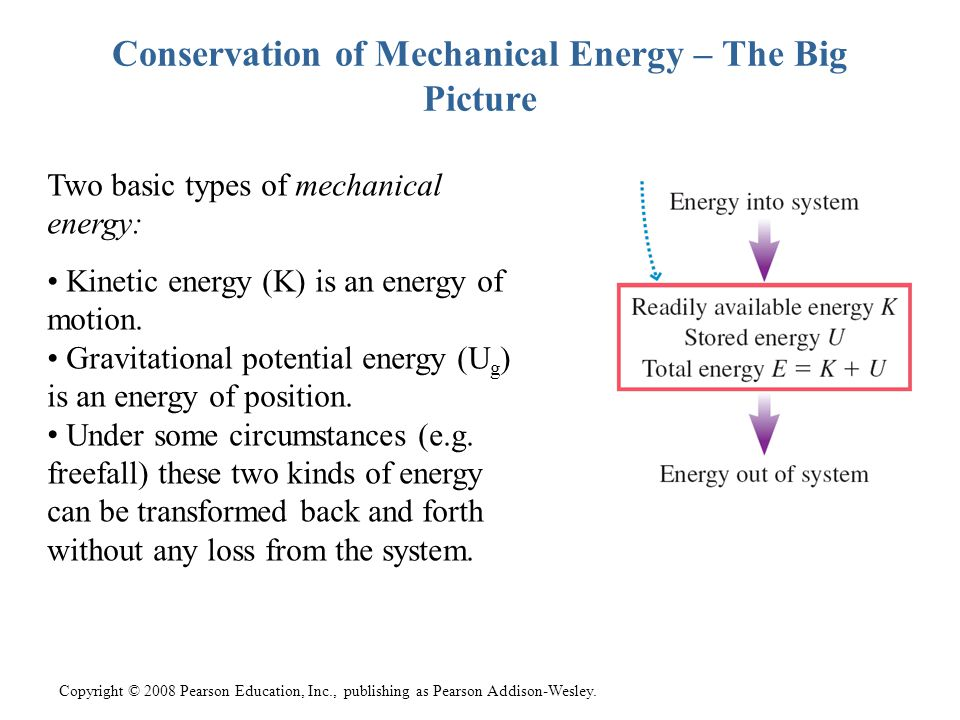 Copyright © 2008 Pearson Education, Inc., publishing as Pearson Addison-Wesley. Conservation of Mechanical Energy – The Big Picture Two basic types of