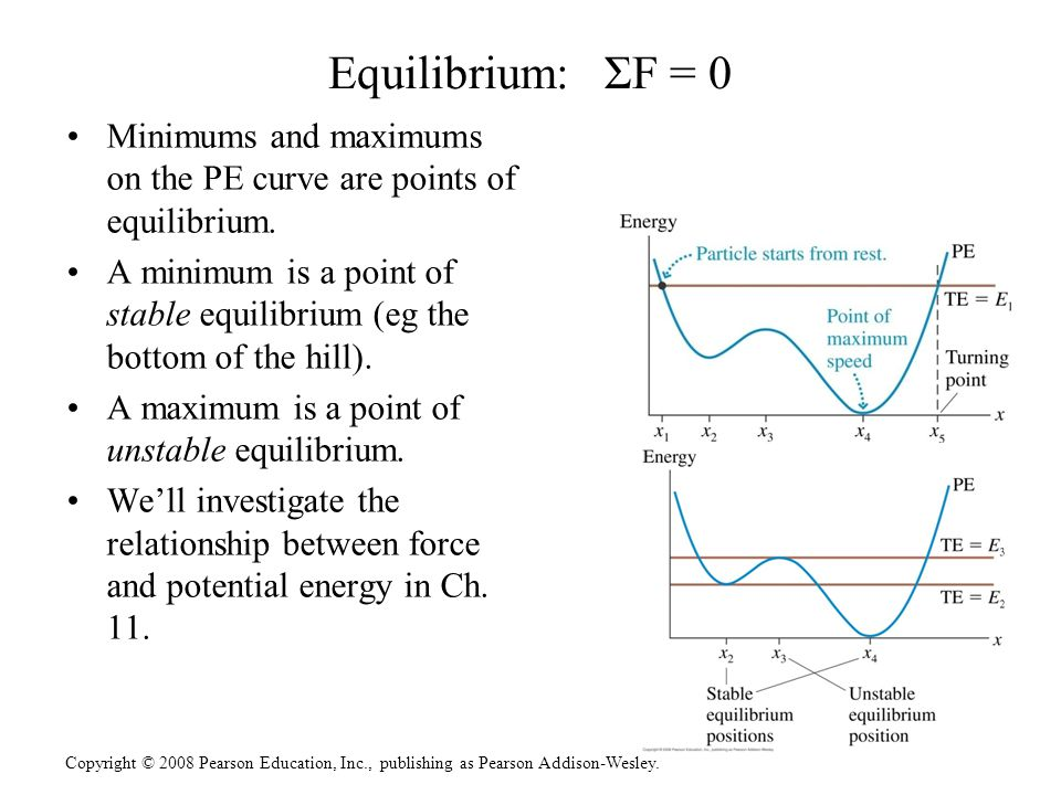 Copyright © 2008 Pearson Education, Inc., publishing as Pearson Addison-Wesley. Equilibrium: ΣF = 0 Minimums and maximums on the PE curve are points o