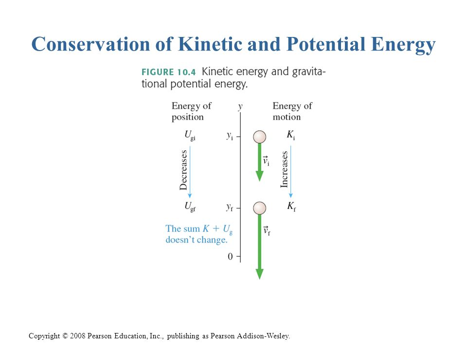 Copyright © 2008 Pearson Education, Inc., publishing as Pearson Addison-Wesley. Conservation of Kinetic and Potential Energy