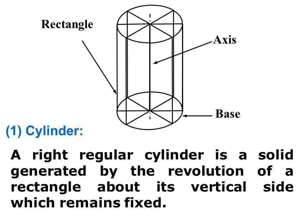 (1) Cylinder: A right regular cylinder is a solid generated by the revolution of a rectangle about its vertical side which remains fixed. Rectangle Ax