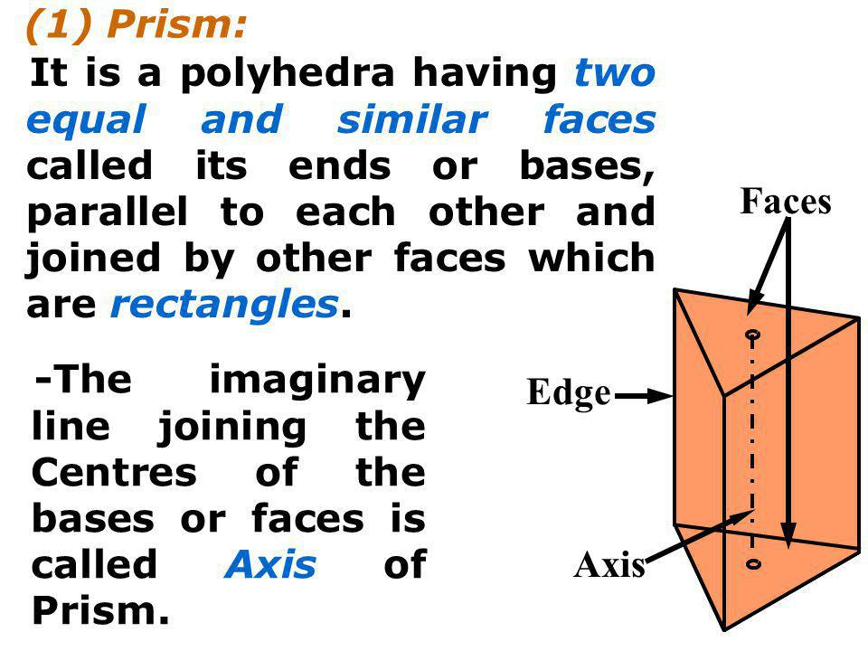 Class B(1): Axis parallel to V.P.and inclined to H.P.