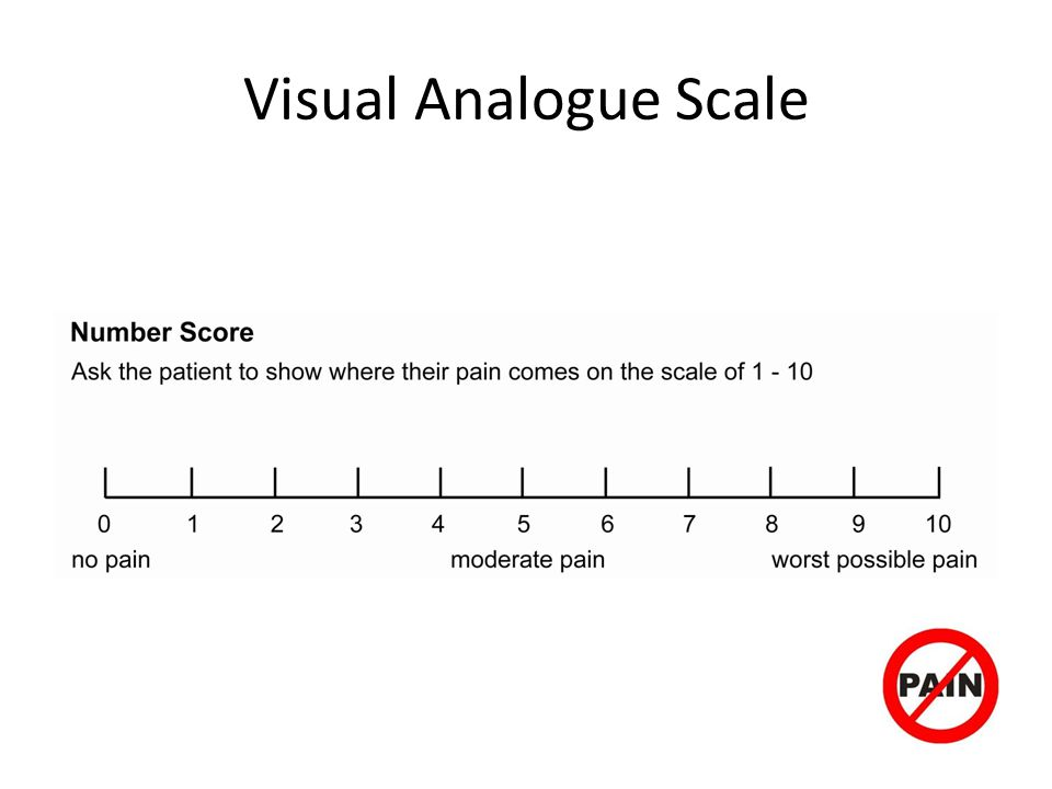 Visual Analogue Scale