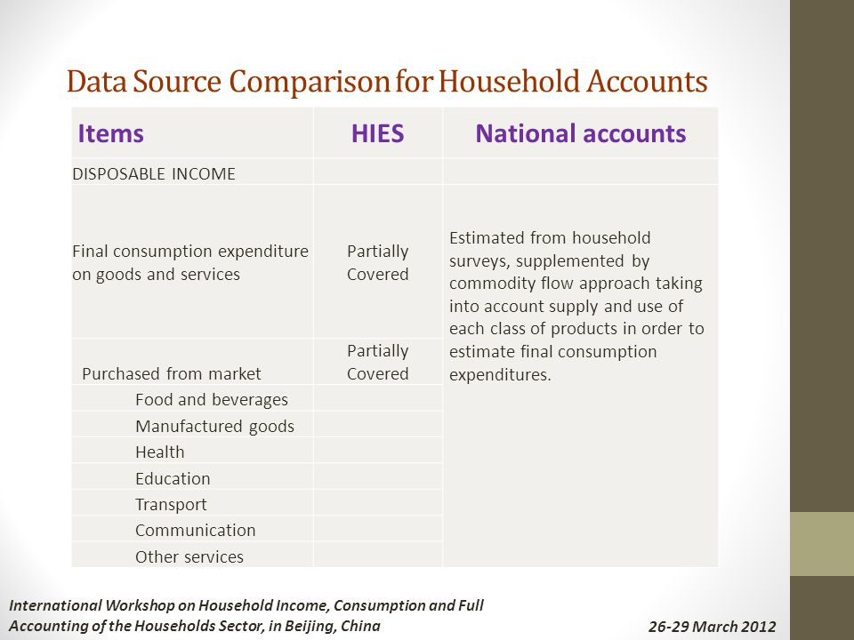 Data Source Comparison for Household Accounts ItemsHIESNational accounts DISPOSABLE INCOME Final consumption expenditure on goods and services Partial