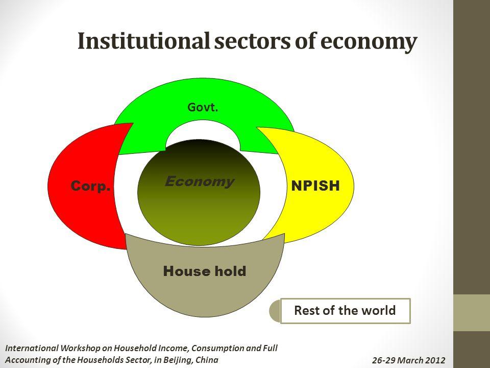 Institutional sectors of economy Economy Govt. Corp.