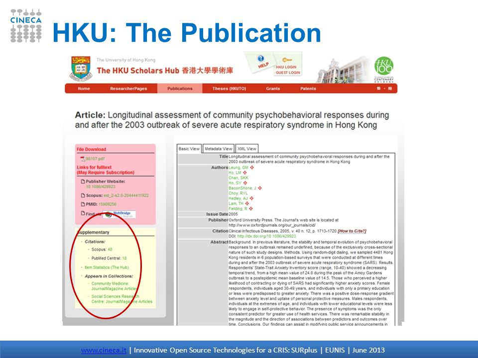 HKU: The Publication www.cineca.itwww.cineca.it | Innovative Open Source Technologies for a CRIS: SURplus | EUNIS | June 2013