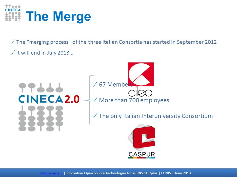 The merging process of the three Italian Consortia has started in September 2012 It will end in July 2013… The Merge 2.0 67 Members More than 700 employees The only Italian Interuniversity Consortium www.cineca.itwww.cineca.it | Innovative Open Source Technologies for a CRIS: SURplus | EUNIS | June 2013