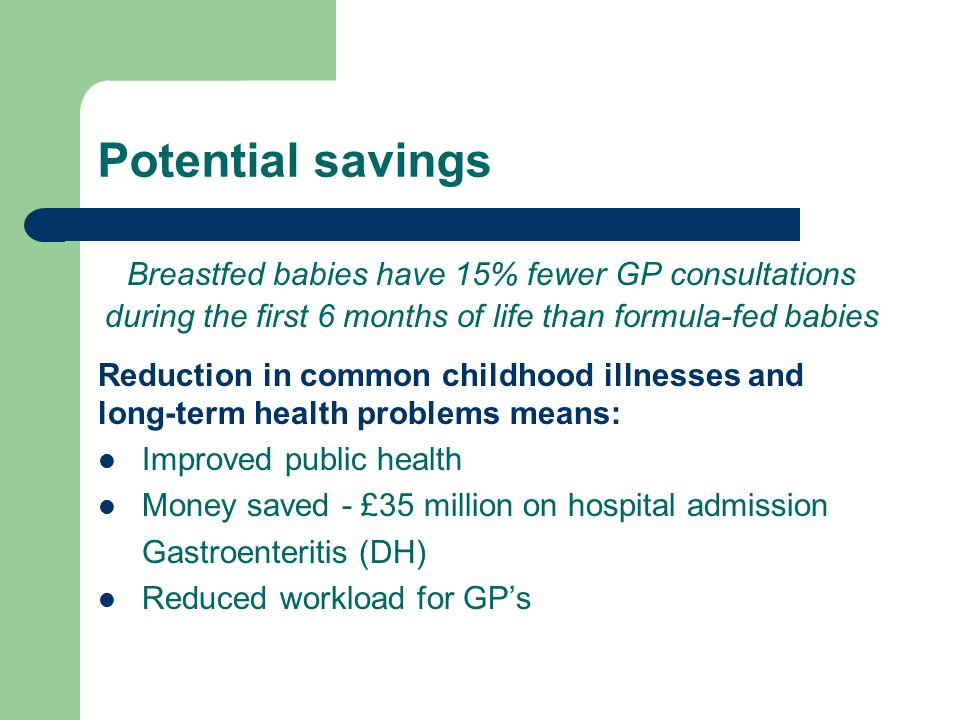 Potential savings Breastfed babies have 15% fewer GP consultations during the first 6 months of life than formula-fed babies Reduction in common child