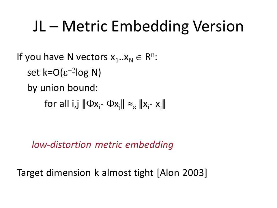 JL – Metric Embedding Version If you have N vectors x 1..x N R n : set k=O( log N) by union bound: for all i,j ǁ x i - x j ǁ ǁx i - x j ǁ low-distorti