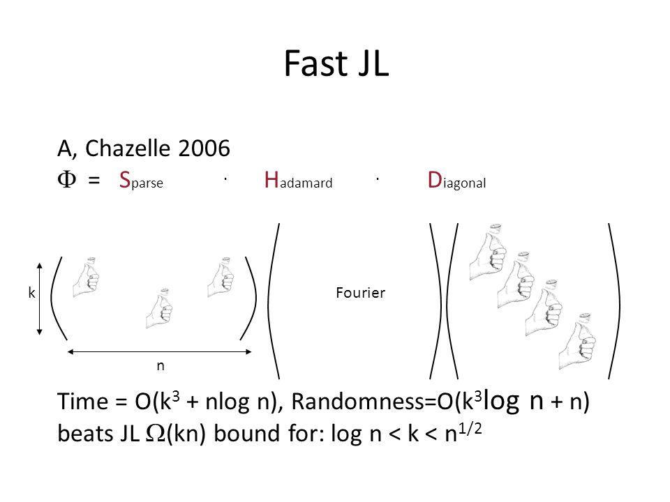 Fast JL A, Chazelle 2006 = S parse. H adamard.