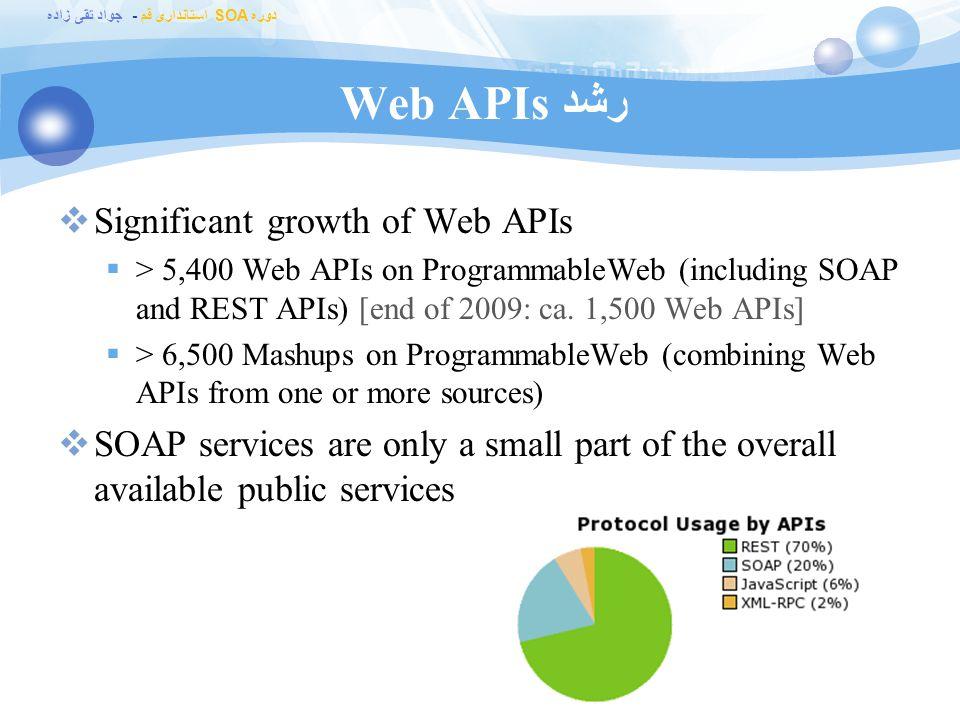 دوره SOA استانداری قم - جواد تقی زاده ایجاد وب سرویس با SOAP Header public class TisWebServiceHeader : System.Web.Services.Protocols.SoapHeader { public string Username; public string Password; public string AuthenticatedToken; } [WebService(Namespace = http://tempuri.org/ )] [WebServiceBinding(ConformsTo = WsiProfiles.BasicProfile1_1)] public class TisWebService : System.Web.Services.WebService { public TisWebServiceHeader SoapHeader; ….