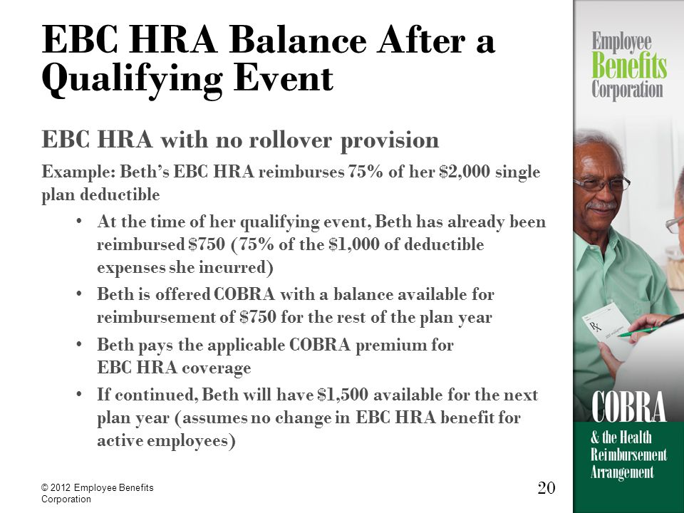 20 © 2012 Employee Benefits Corporation 20 EBC HRA Balance After a Qualifying Event EBC HRA with no rollover provision Example: Beths EBC HRA reimburses 75% of her $2,000 single plan deductible At the time of her qualifying event, Beth has already been reimbursed $750 (75% of the $1,000 of deductible expenses she incurred) Beth is offered COBRA with a balance available for reimbursement of $750 for the rest of the plan year Beth pays the applicable COBRA premium for EBC HRA coverage If continued, Beth will have $1,500 available for the next plan year (assumes no change in EBC HRA benefit for active employees)