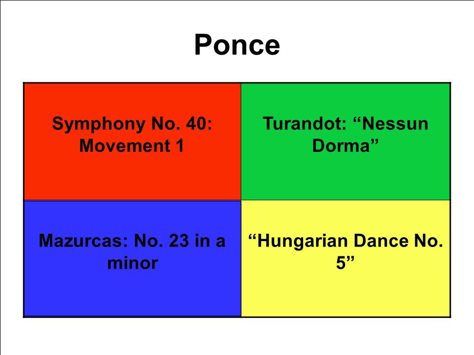 Ponce Symphony No. 40: Movement 1 Turandot: Nessun Dorma Mazurcas: No. 23 in a minor Hungarian Dance No. 5