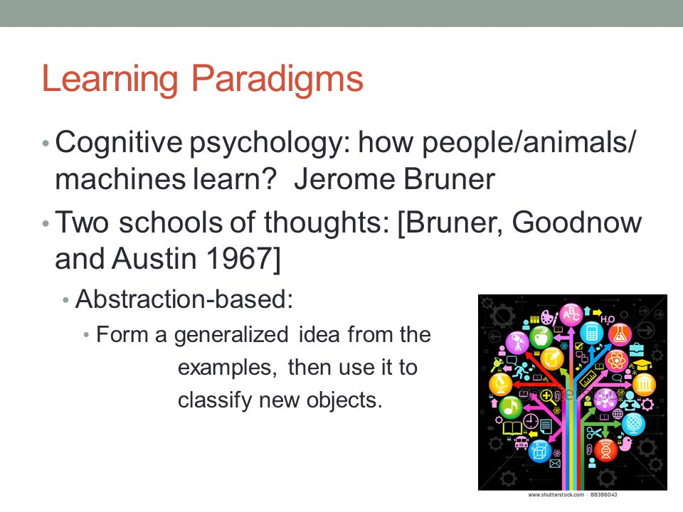 Learning Paradigms Cognitive psychology: how people/animals/ machines learn.