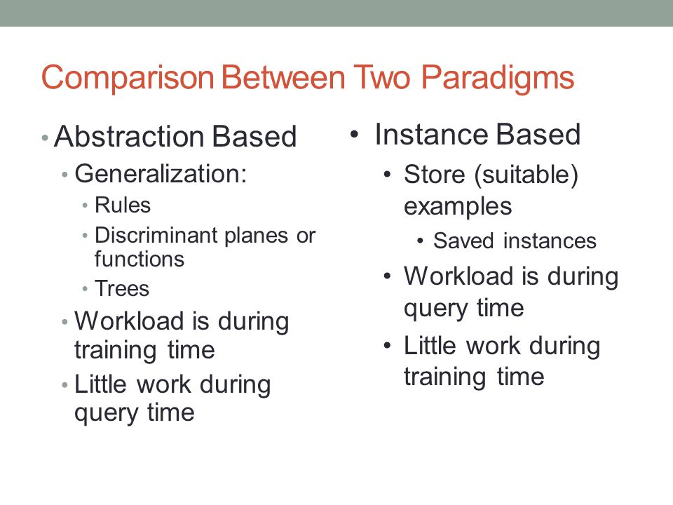 Comparison Between Two Paradigms Abstraction Based Generalization: Rules Discriminant planes or functions Trees Workload is during training time Little work during query time Instance Based Store (suitable) examples Saved instances Workload is during query time Little work during training time