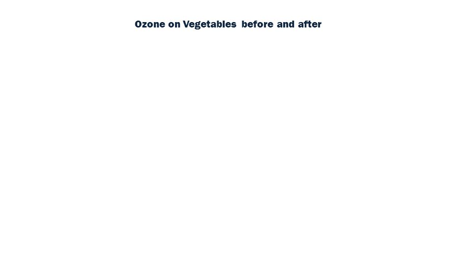 Ozone on Vegetables before and after (Click to watch) Video: Click to watch