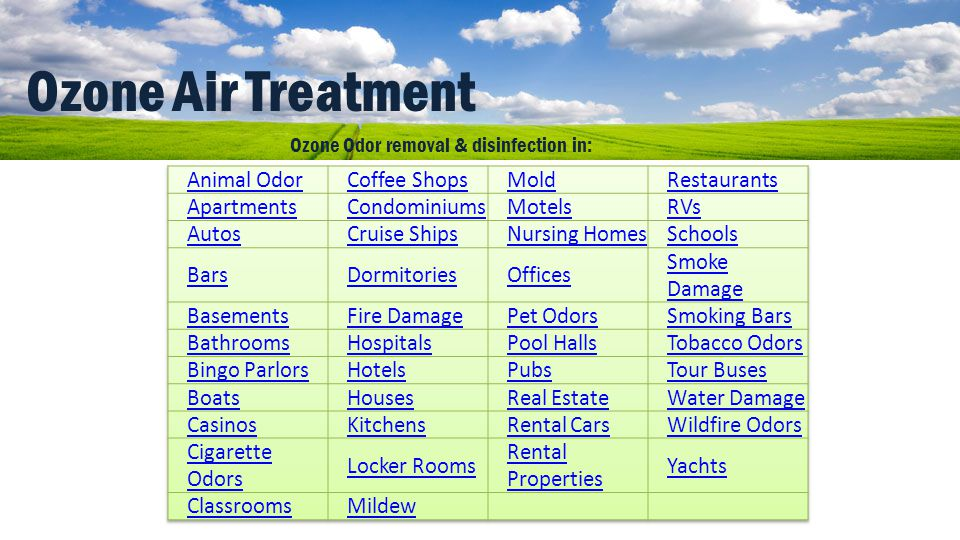 Ozone Air Treatment Ozone Odor removal & disinfection in: