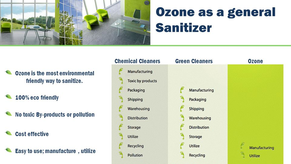 Ozone as a general Sanitizer OzoneChemical CleanersGreen Cleaners Ozone is the most environmental friendly way to sanitize.
