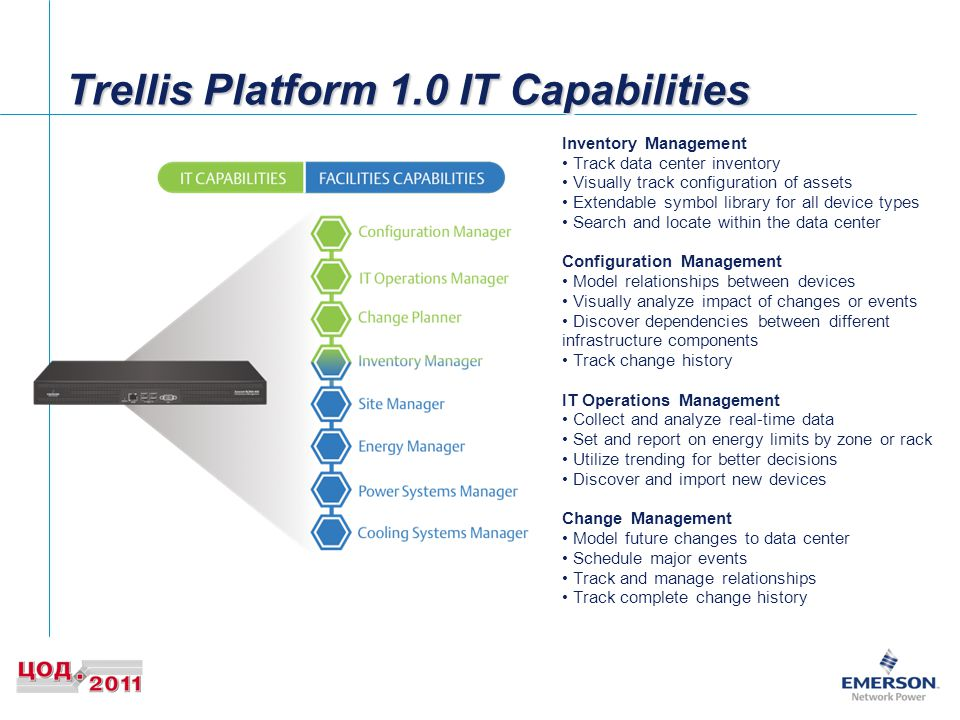 Trellis Platform 1.0 IT Capabilities 14 Inventory Management Track data center inventory Visually track configuration of assets Extendable symbol library for all device types Search and locate within the data center Configuration Management Model relationships between devices Visually analyze impact of changes or events Discover dependencies between different infrastructure components Track change history IT Operations Management Collect and analyze real-time data Set and report on energy limits by zone or rack Utilize trending for better decisions Discover and import new devices Change Management Model future changes to data center Schedule major events Track and manage relationships Track complete change history