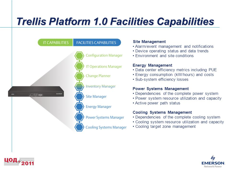 Trellis Platform 1.0 Facilities Capabilities 15 Site Management Alarm/event management and notifications Device operating status and data trends Environment and site conditions Energy Management Data center efficiency metrics including PUE Energy consumption (kW/hours) and costs Sub-system efficiency losses Power Systems Management Dependencies of the complete power system Power system resource utilization and capacity Active power path status Cooling Systems Management Dependencies of the complete cooling system Cooling system resource utilization and capacity Cooling target zone management