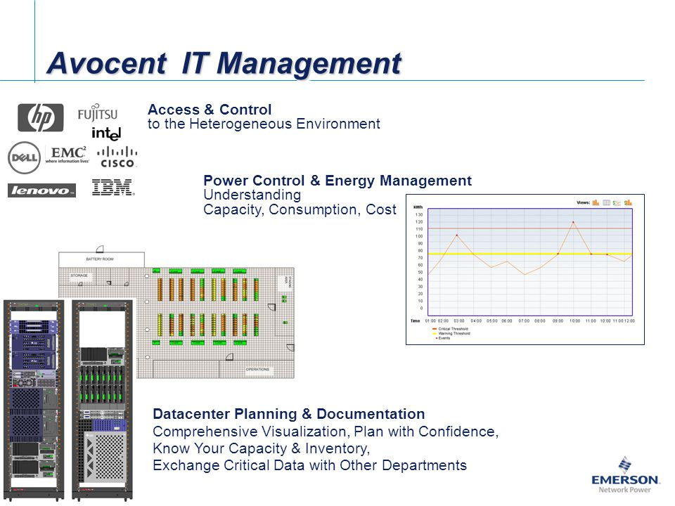 Avocent IT Management Datacenter Planning & Documentation Comprehensive Visualization, Plan with Confidence, Know Your Capacity & Inventory, Exchange Critical Data with Other Departments Access & Control to the Heterogeneous Environment Power Control & Energy Management Understanding Capacity, Consumption, Cost
